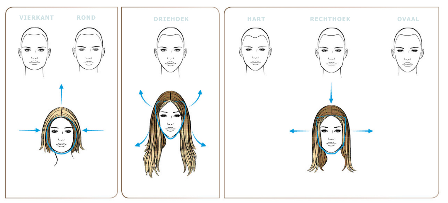 hair color contouring